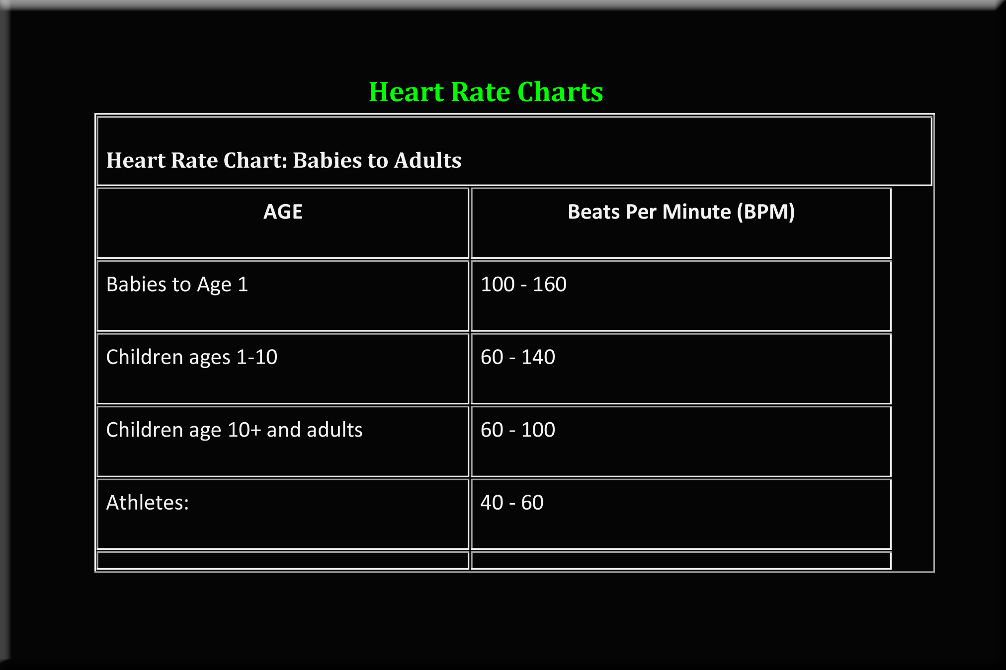 Heart rate q what is your heart nvjuhfo Images