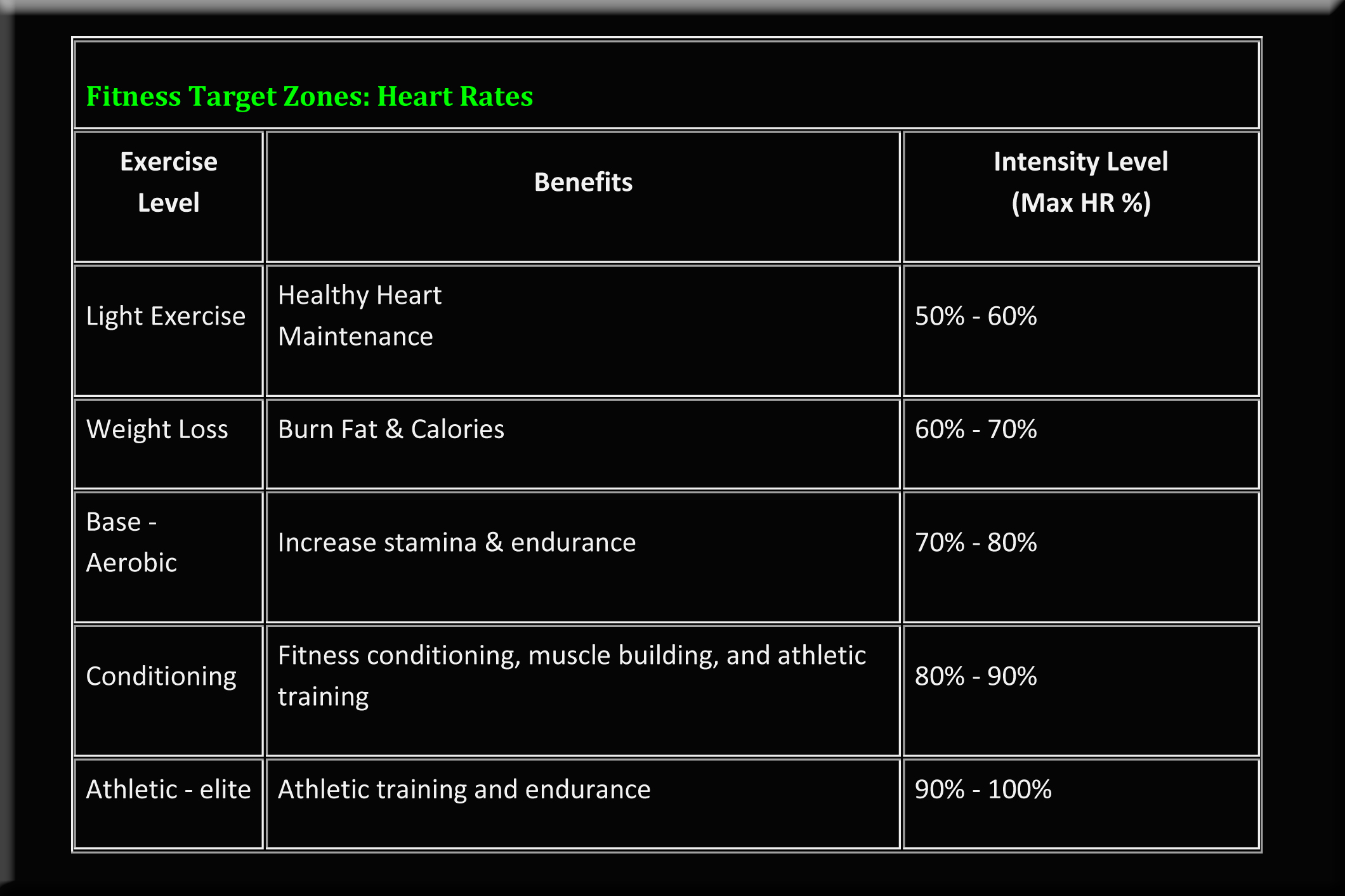 Blog Archive Heart Rate Q A